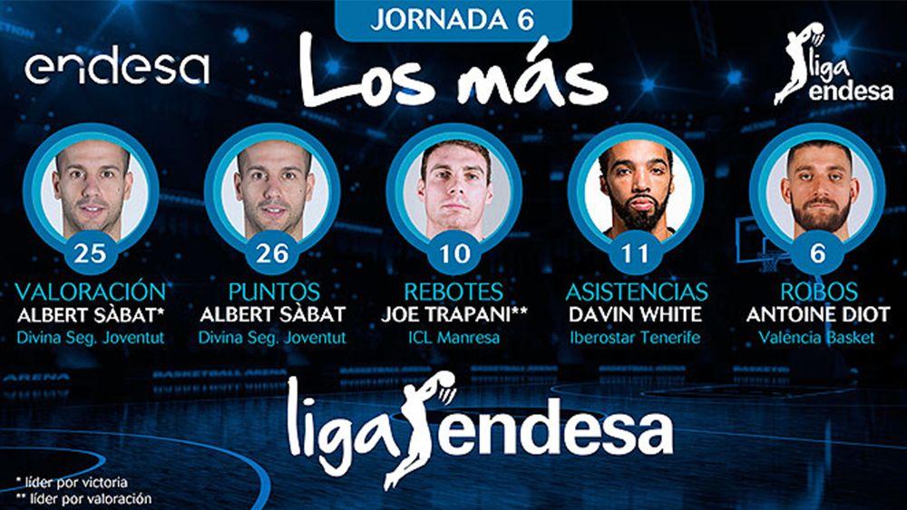 los-mas-liga-endesa-jornada-6