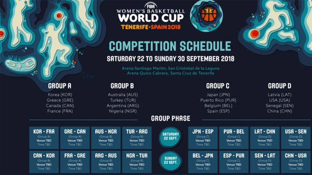 Ya se conocen todas las fechas del Mundial Femenino de Baloncesto